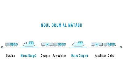 noul Drum al Matasii